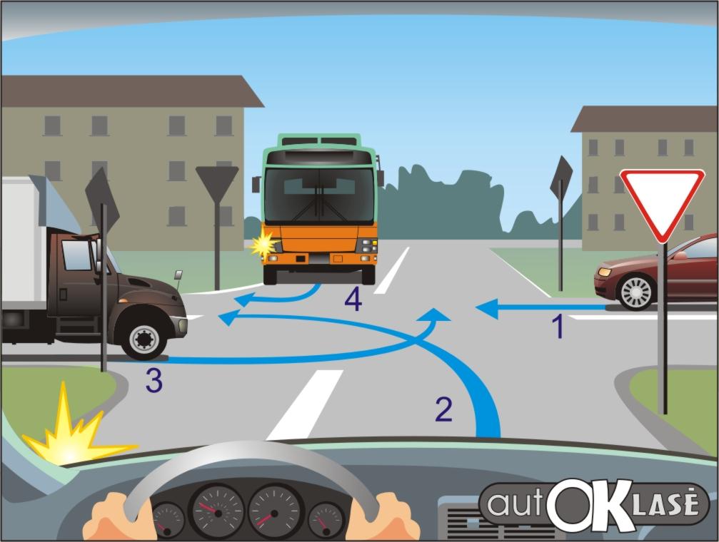 Motociklo vairavimo kursai